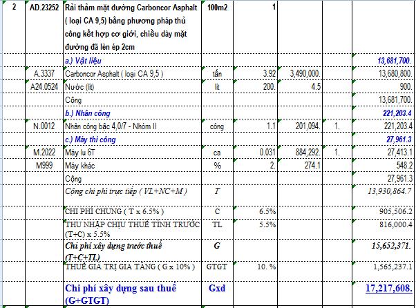 Dự toán thi công vật liệu bê tông nhựa carboncor asphalt CA9,5 dày 2,0cm