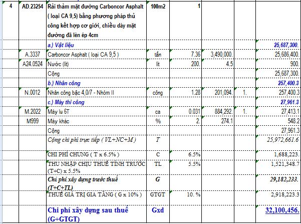 Dự toán thi công vật liệu bê tông nhựa carboncor asphalt CA9,5 dày 4.0cm