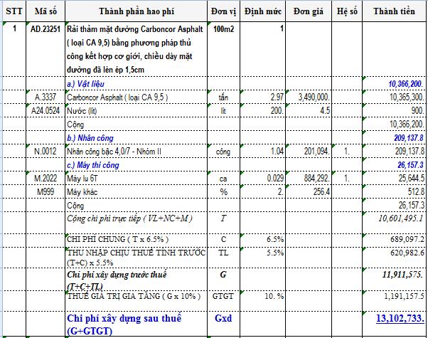 Dự toán thi công vật liệu bê tông nhựa carboncor asphalt CA9,5 dày 1,5cm