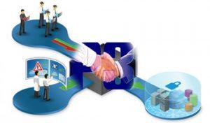 Hình thức hợp tác công - tư PPP