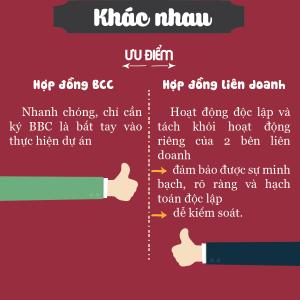 so-sanh-cac-loai-mo-hinh-ppp-5